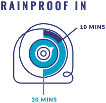 Rainproof Clock Illustration 10-30 Minutes