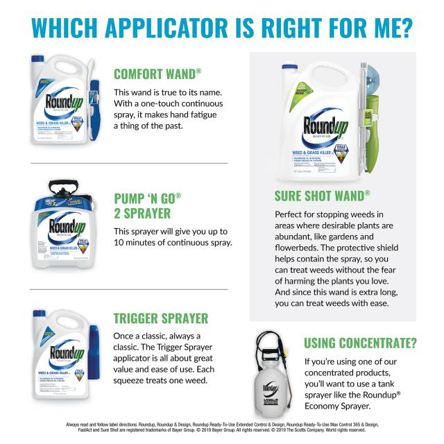 Infographic for choosing an applicator.