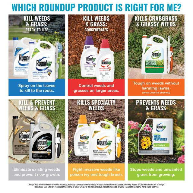 Roundup Ready-To-Use Weed & Grass Killer III Trigger Chart 2